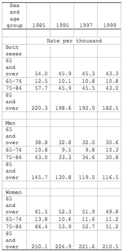MLA Tables, Figures, and Examples // Purdue Writing Lab
