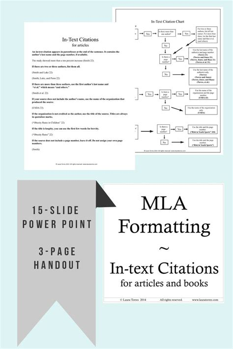 MLA Format - In Text Citations Flow Chart, Rules, and