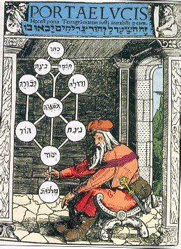 Western esotericism - Wikipedia