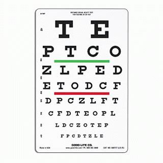 Good-Lite Vision Charts Linear Spaced with Colour Snellen