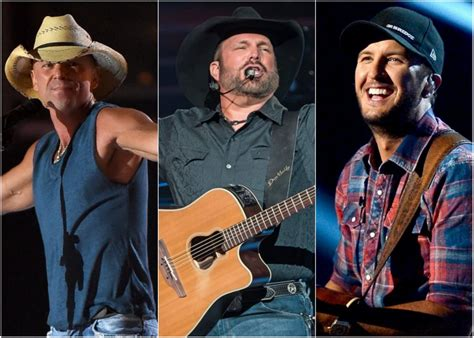 Forbes Releases List of World's Highest-Paid Country Music