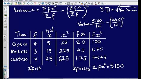 Standard Deviation and Variance (Grouped Frequency) S1